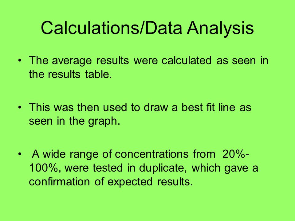 Calculations/Data Analysis The average results were calculated as seen in the results table.