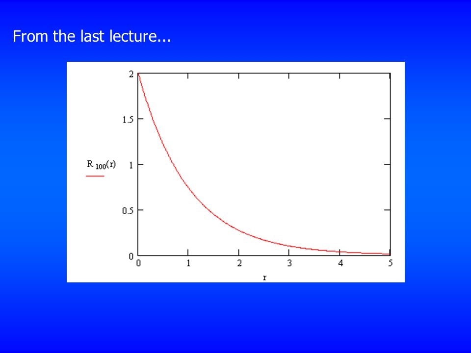 From the last lecture...