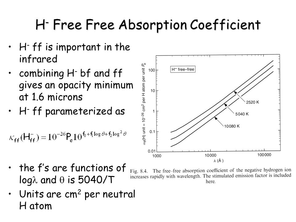 H - Free Free Absorption Coefficient H - ff is important in the infrared combining H - bf and ff gives an opacity minimum at 1.6 microns H - ff parame