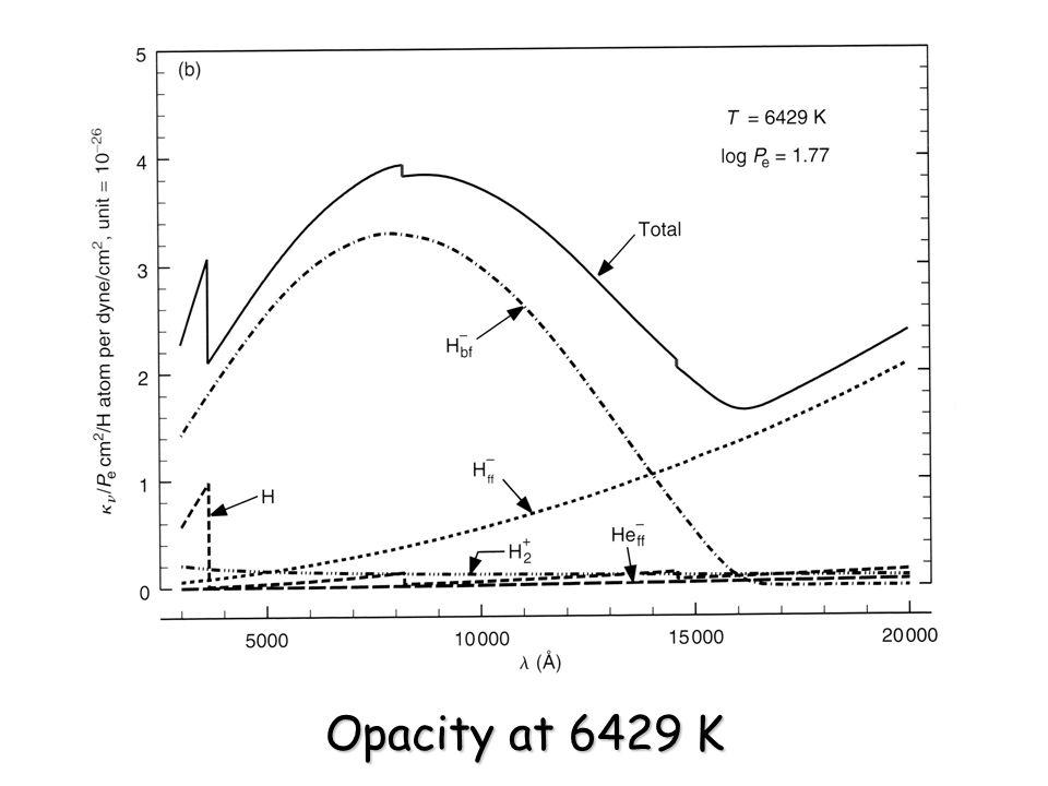 Opacity at 6429 K