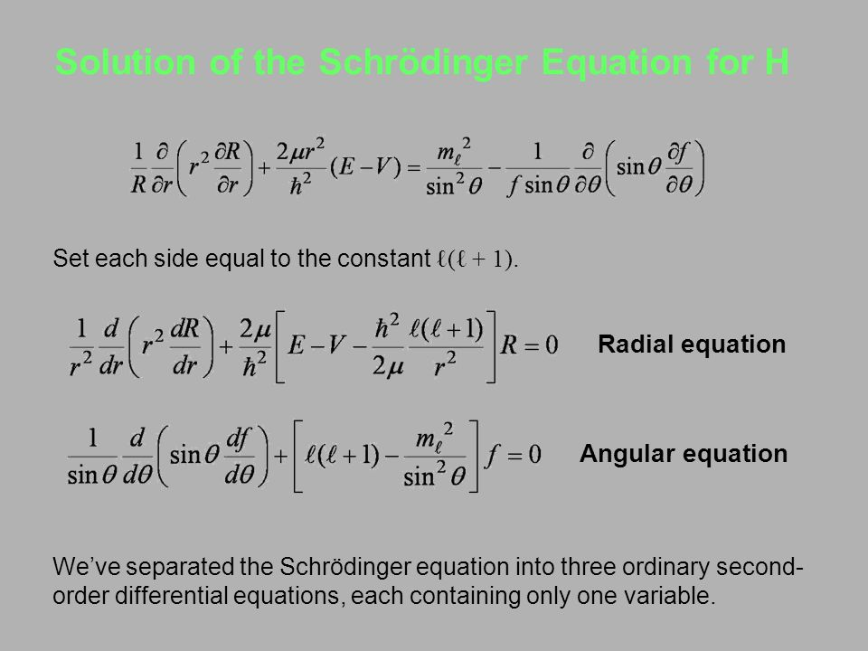 Solution of the Schrödinger Equation for H Set each side equal to the constant ℓ(ℓ + 1). Radial equation Angular equation We've separated the Schrödin