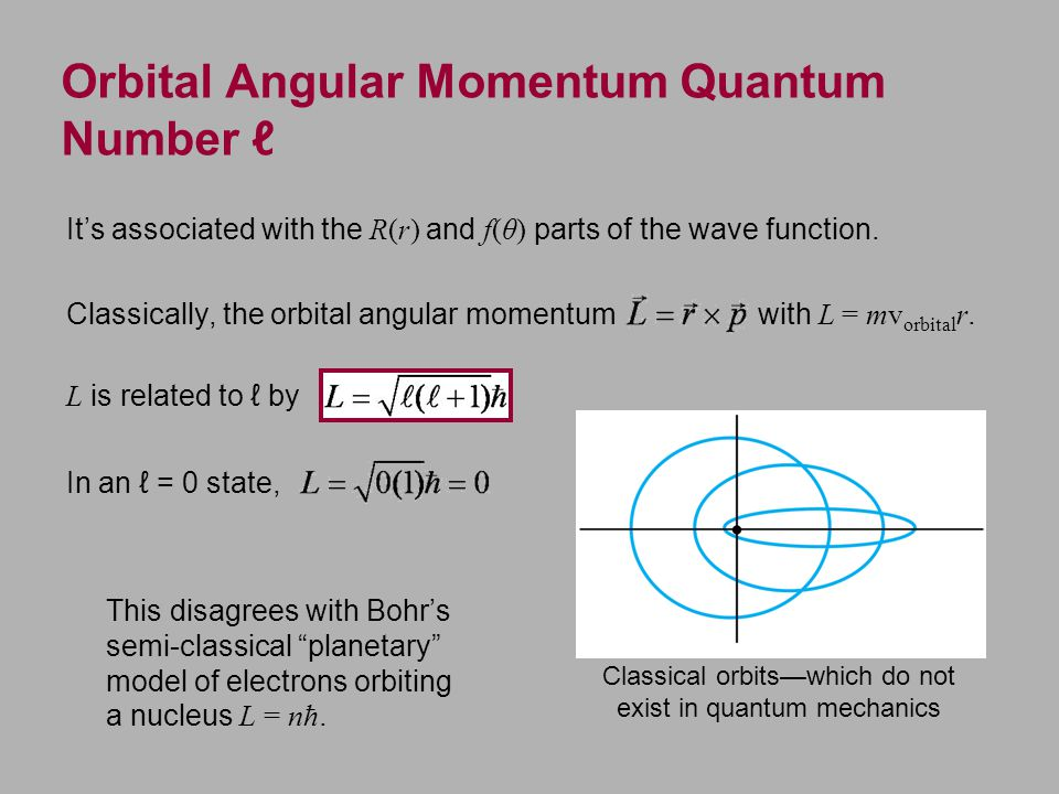 Orbital Angular Momentum Quantum Number ℓ It's associated with the R(r) and f(θ) parts of the wave function. Classically, the orbital angular momentum