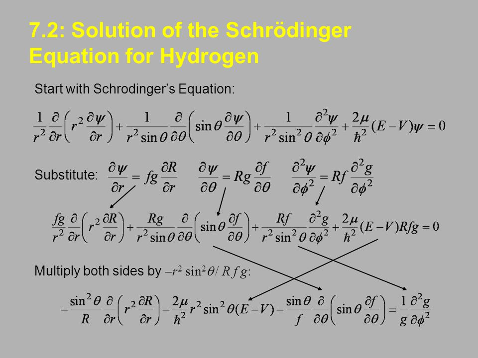7.2: Solution of the Schrödinger Equation for Hydrogen Start with Schrodinger's Equation: Multiply both sides by  r 2 sin 2  / R f g: Substitute: