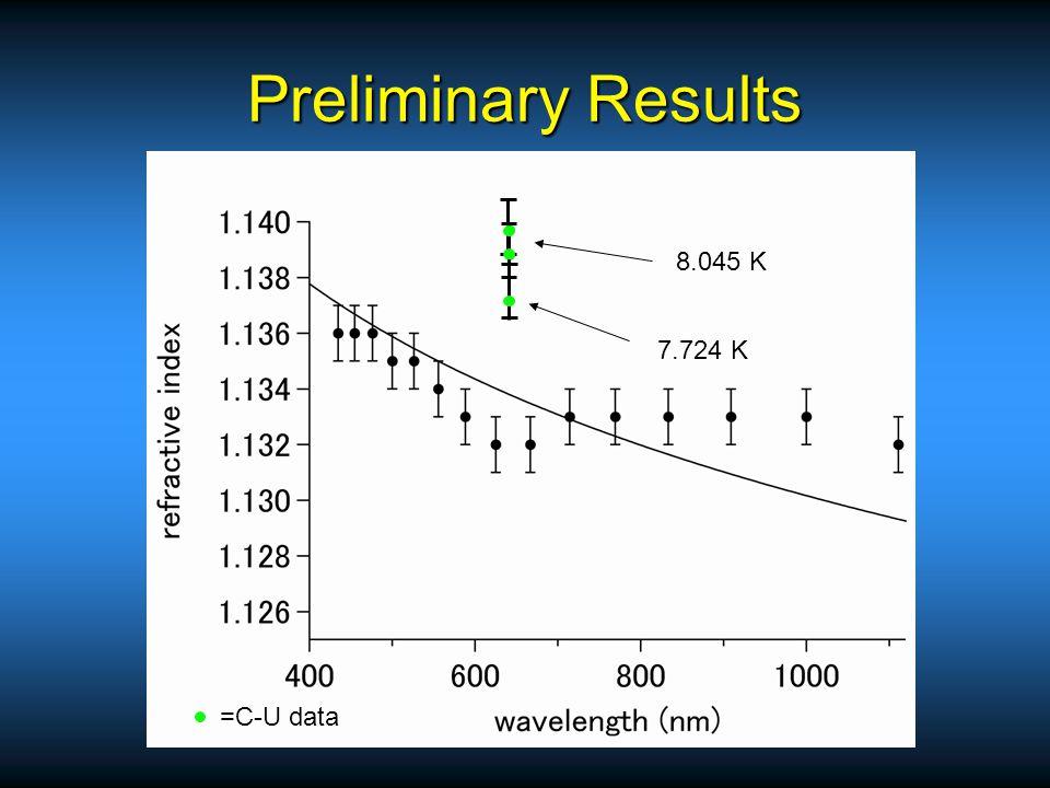 Preliminary Results 8.045 K 7.724 K =C-U data