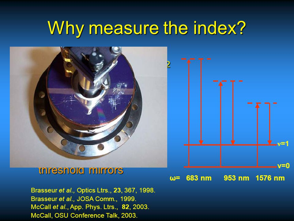 Why measure the index.