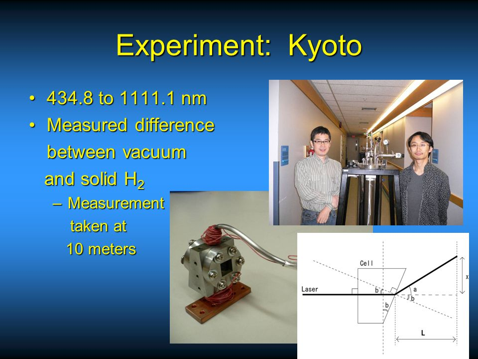 Experiment: Kyoto 434.8 to 1111.1 nm434.8 to 1111.1 nm Measured differenceMeasured difference between vacuum and solid H 2 and solid H 2 –Measurement