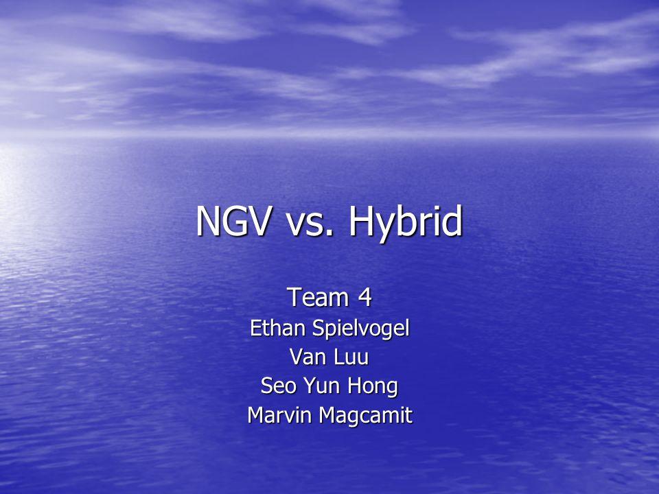 NGV vs. Hybrid Team 4 Ethan Spielvogel Van Luu Seo Yun Hong Marvin Magcamit