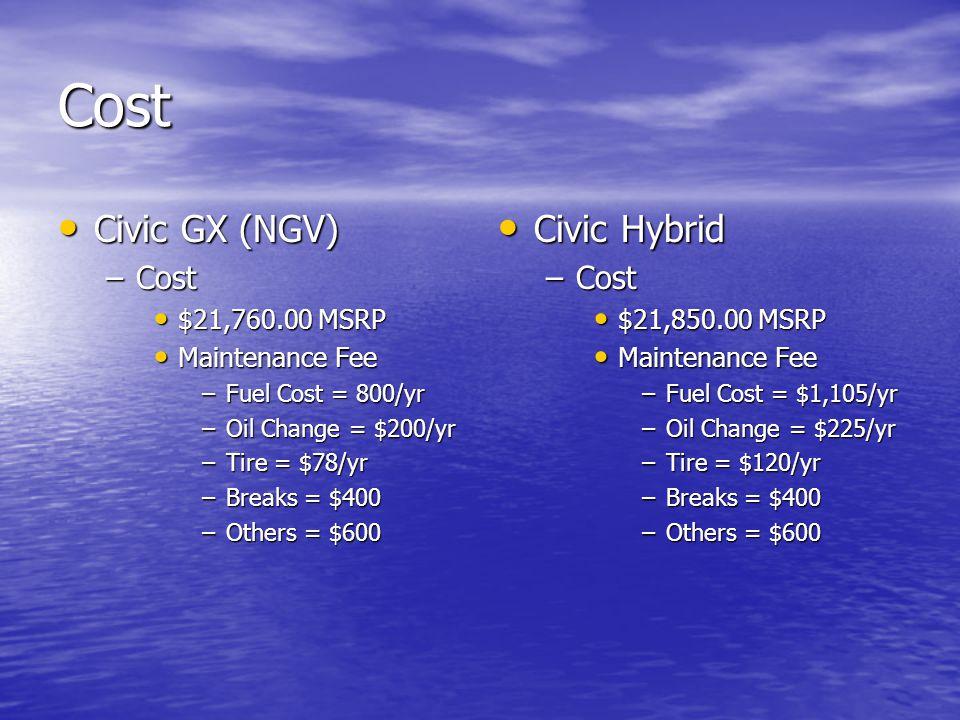 Cost Civic GX (NGV) Civic GX (NGV) –Cost $21,760.00 MSRP $21,760.00 MSRP Maintenance Fee Maintenance Fee –Fuel Cost = 800/yr –Oil Change = $200/yr –Ti