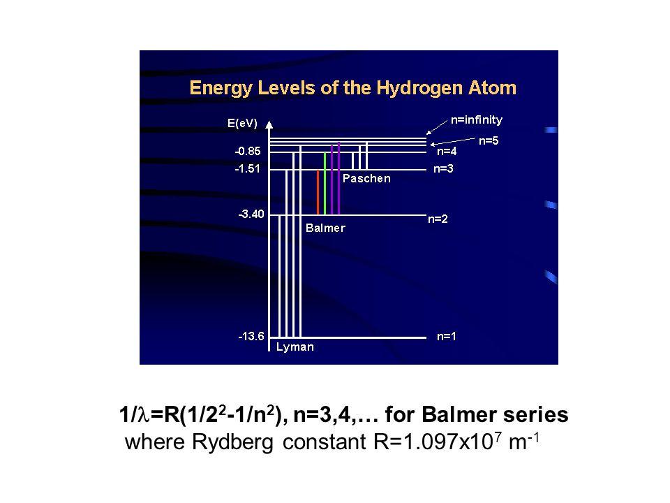 1/ =R(1/2 2 -1/n 2 ), n=3,4,… for Balmer series where Rydberg constant R=1.097x10 7 m -1