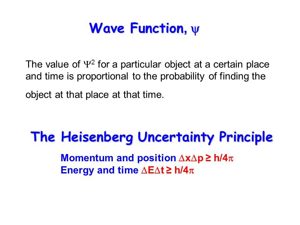 Wave Function,  The Heisenberg Uncertainty Principle