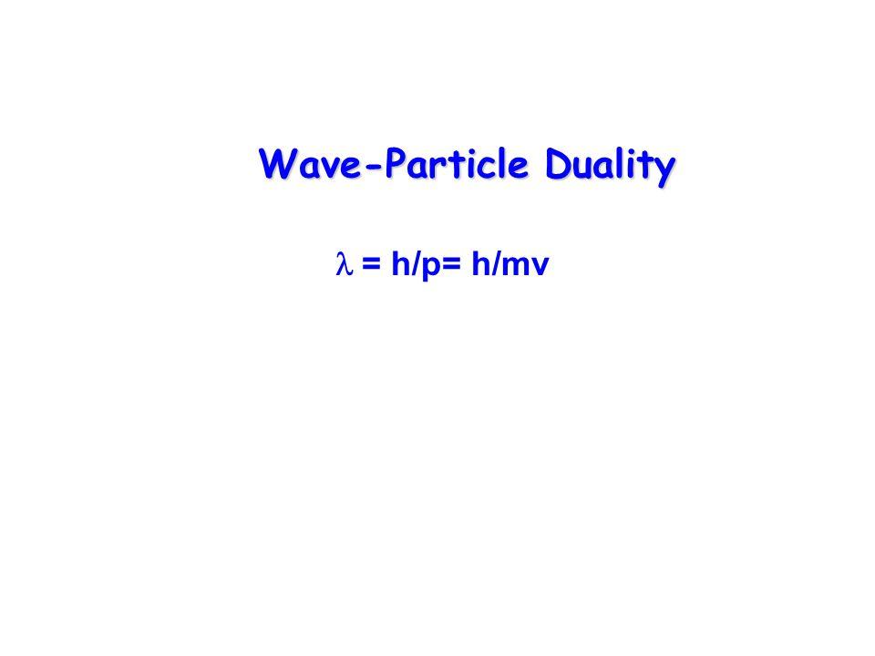 Wave-Particle Duality  = h/p= h/mv