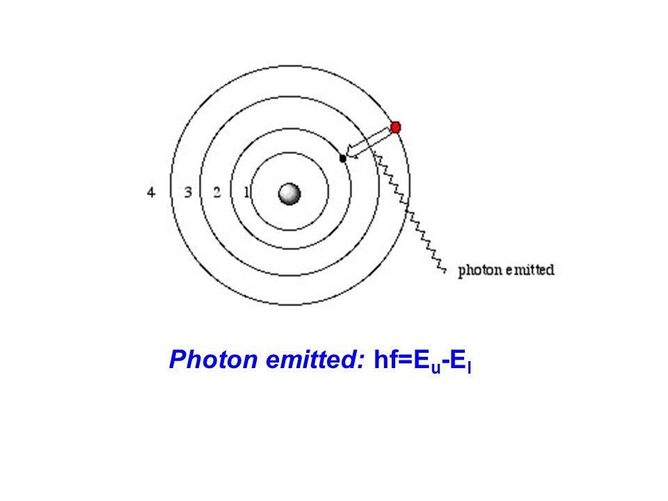 Line and Absorption Spectra hf=E u - E l hc/ =E u - E l 1/ =(1/hc)E u - E l 1/ =(2  2 Z 2 e 4 mk 2 /ch 3 )(1/n l 2 -1/n u 2 ) 