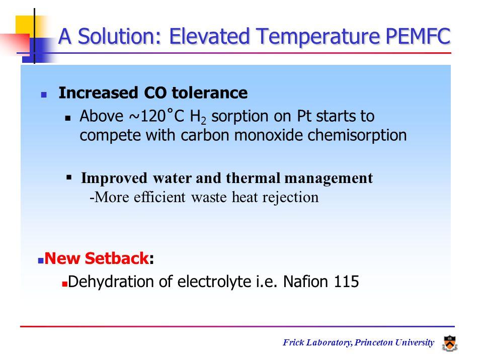 Frick Laboratory, Princeton University Thermal decomposition of Nafion SO 2 1st step CFO + 2nd step C3F5+C3F5+ H2OH2O H2OH2O H2OH2OSO 2 C 3 F 5 + CFO + - Temperature Programmed Decomposition (TG- MS) of Nafion 117