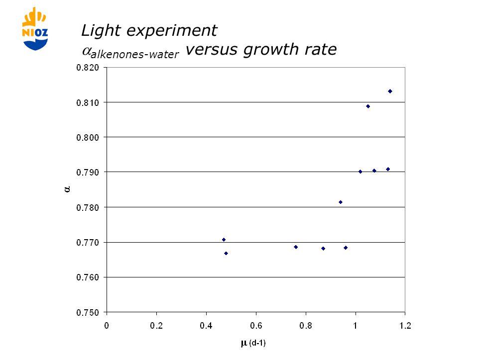 Light experiment  alkenones-water versus growth rate