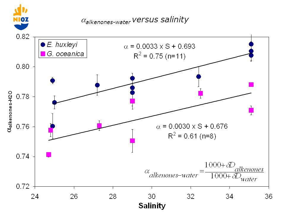  alkenones-water versus growth rate