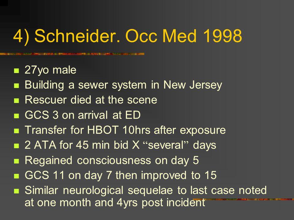 4) Schneider.