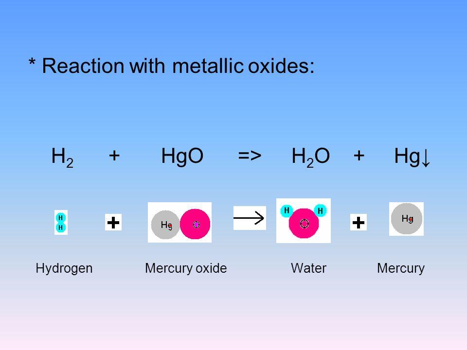 * Reaction with metallic oxides: H 2 + HgO => H 2 O + Hg↓ Hydrogen Mercury oxide Water Mercury