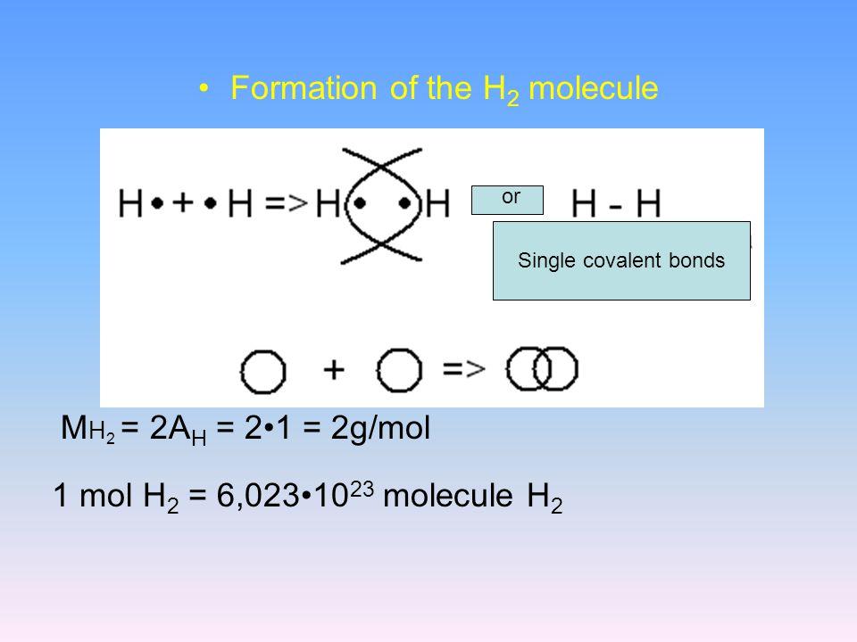 Formation of the H 2 molecule M H 2 = 2A H = 2 1 = 2g/mol 1 mol H 2 = 6,023 10 23 molecule H 2 Single covalent bonds or