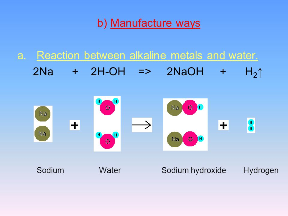 b.Reaction between alkaline earth metals and water.