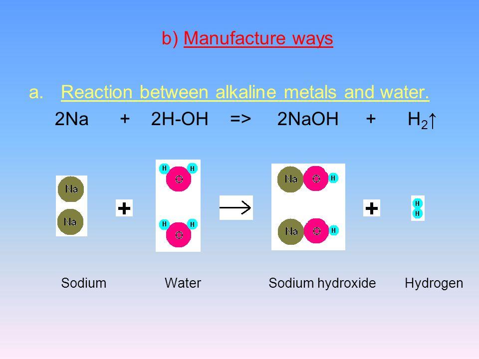 b) Manufacture ways a.Reaction between alkaline metals and water.