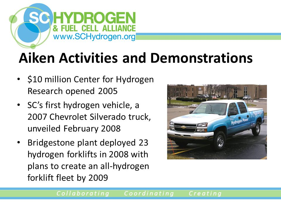 Collaborating Coordinating Creating Aiken Activities and Demonstrations $10 million Center for Hydrogen Research opened 2005 SC's first hydrogen vehicle, a 2007 Chevrolet Silverado truck, unveiled February 2008 Bridgestone plant deployed 23 hydrogen forklifts in 2008 with plans to create an all-hydrogen forklift fleet by 2009