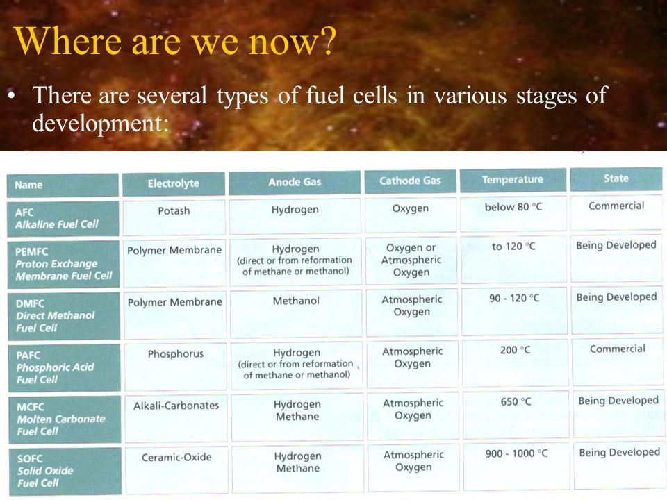 Where are we now? There are several types of fuel cells in various stages of development: