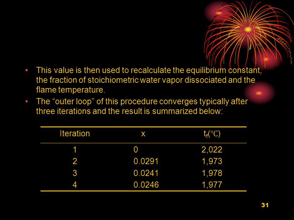 31 This value is then used to recalculate the equilibrium constant, the fraction of stoichiometric water vapor dissociated and the flame temperature.