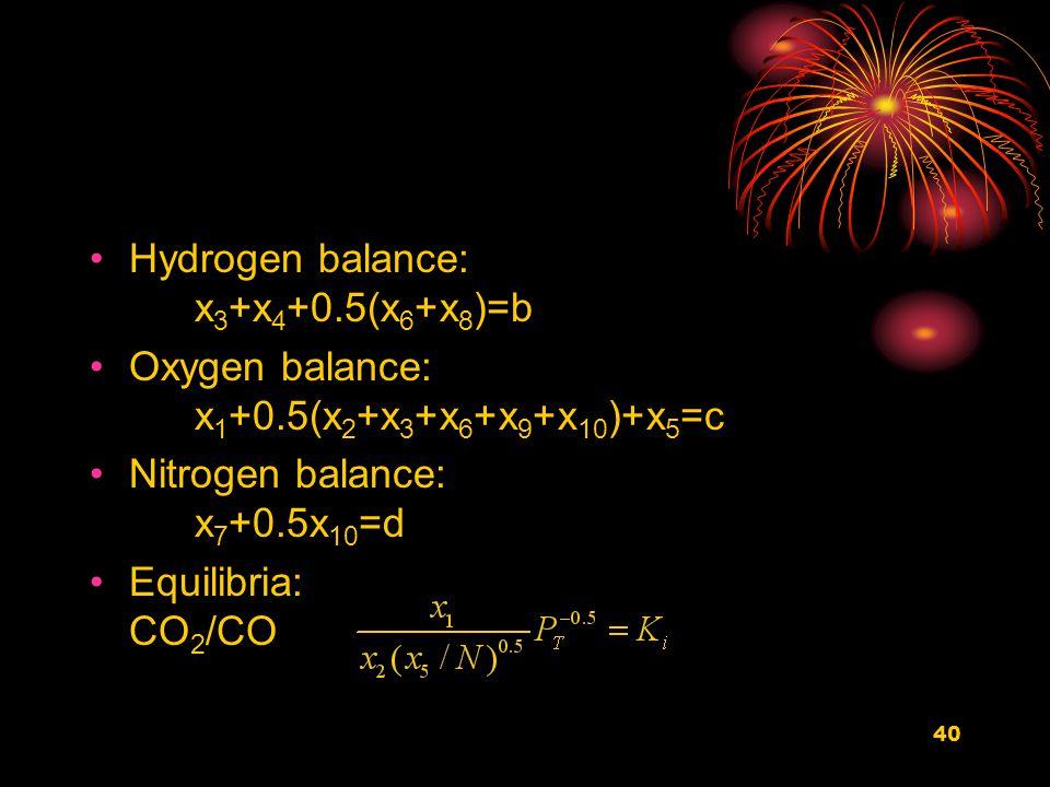 40 Hydrogen balance: x 3 +x 4 +0.5(x 6 +x 8 )=b Oxygen balance: x 1 +0.5(x 2 +x 3 +x 6 +x 9 +x 10 )+x 5 =c Nitrogen balance: x 7 +0.5x 10 =d Equilibria: CO 2 /CO