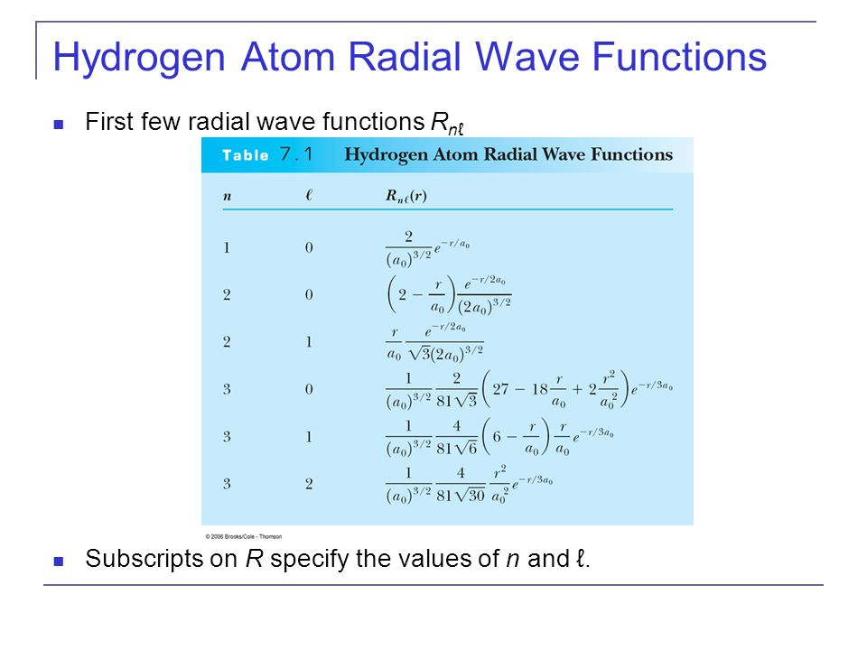 Hydrogen Atom Radial Wave Functions First few radial wave functions R nℓ Subscripts on R specify the values of n and ℓ.