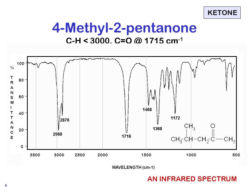 4-Methyl-2-pentanone C-H < 3000, C=O @ 1715 cm -1 KETONE 100 80 60 40 20 0 350030002500200015001000500 100 80 60 40 20 0 WAVELENGTH (cm-1) %TRANSMITTANCE%TRANSMITTANCE AN INFRARED SPECTRUM