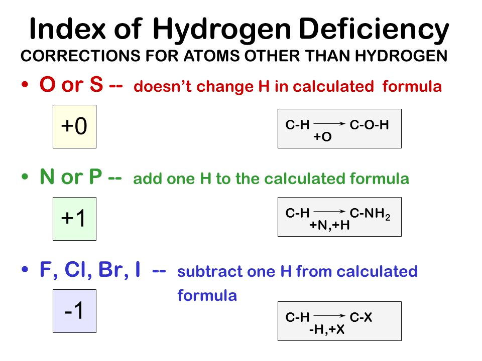 O or S -- doesn't change H in calculated formula N or P -- add one H to the calculated formula F, Cl, Br, I -- subtract one H from calculated formula