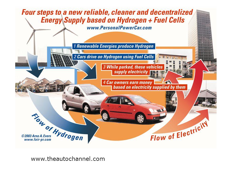 www.theautochannel.com