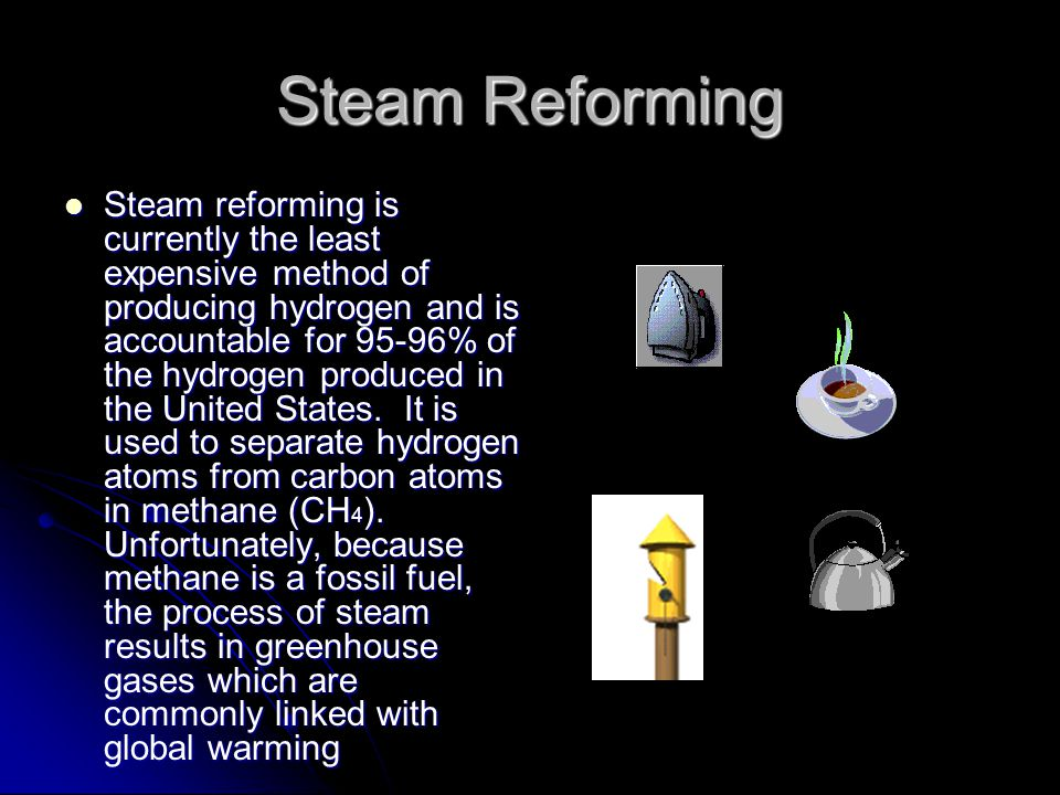 What is Hydrogen energy.