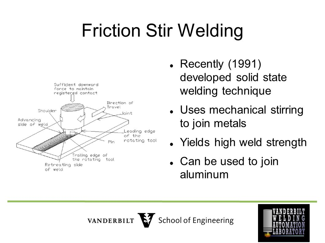 Friction Stir Welding Recently (1991) developed solid state welding technique Uses mechanical stirring to join metals Yields high weld strength Can be