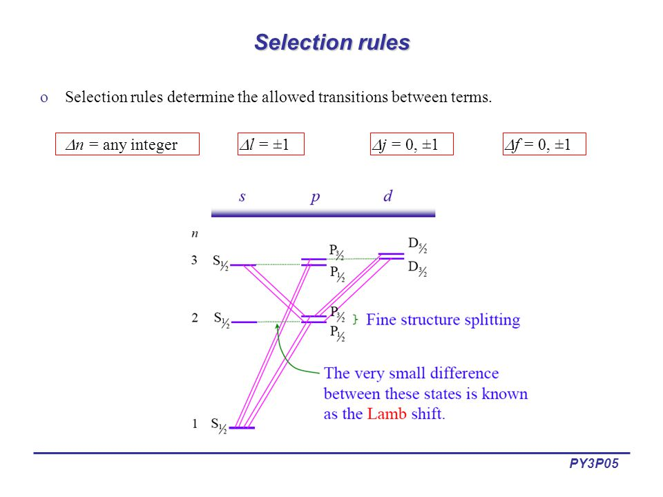 PY3P05 Selection rules oSelection rules determine the allowed transitions between terms.  n = any integer  l = ±1  j = 0, ±1  f = 0, ±1