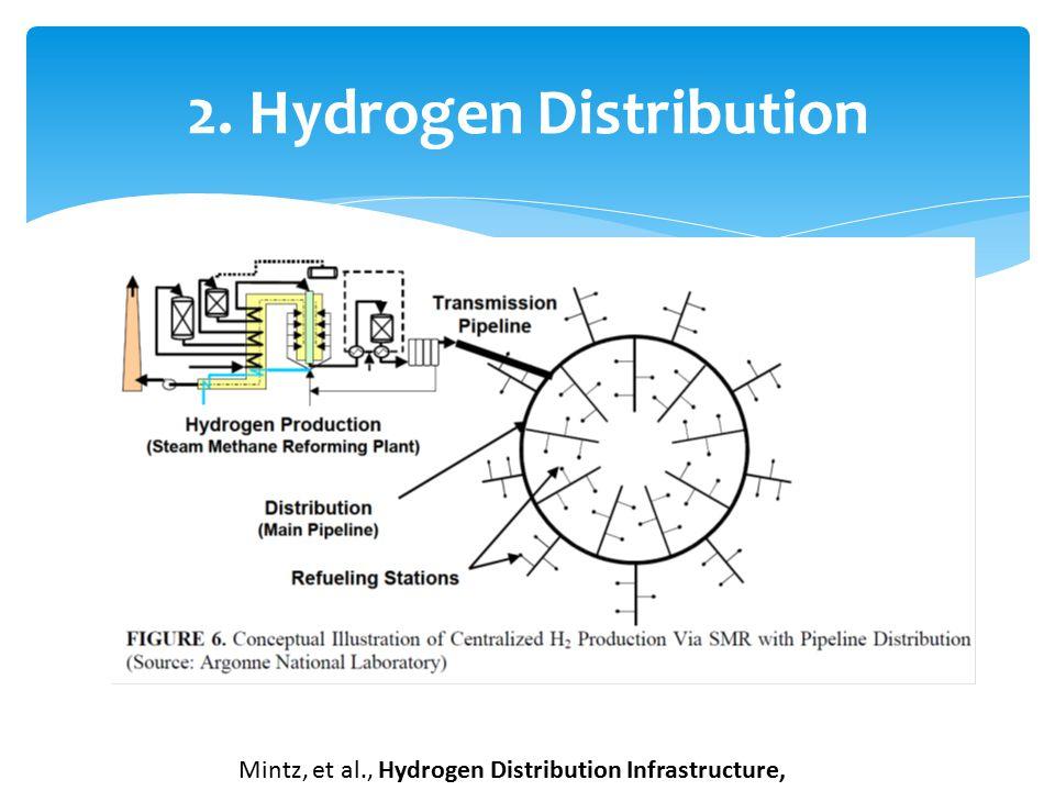 2. Hydrogen Distribution Mintz, et al., Hydrogen Distribution Infrastructure,