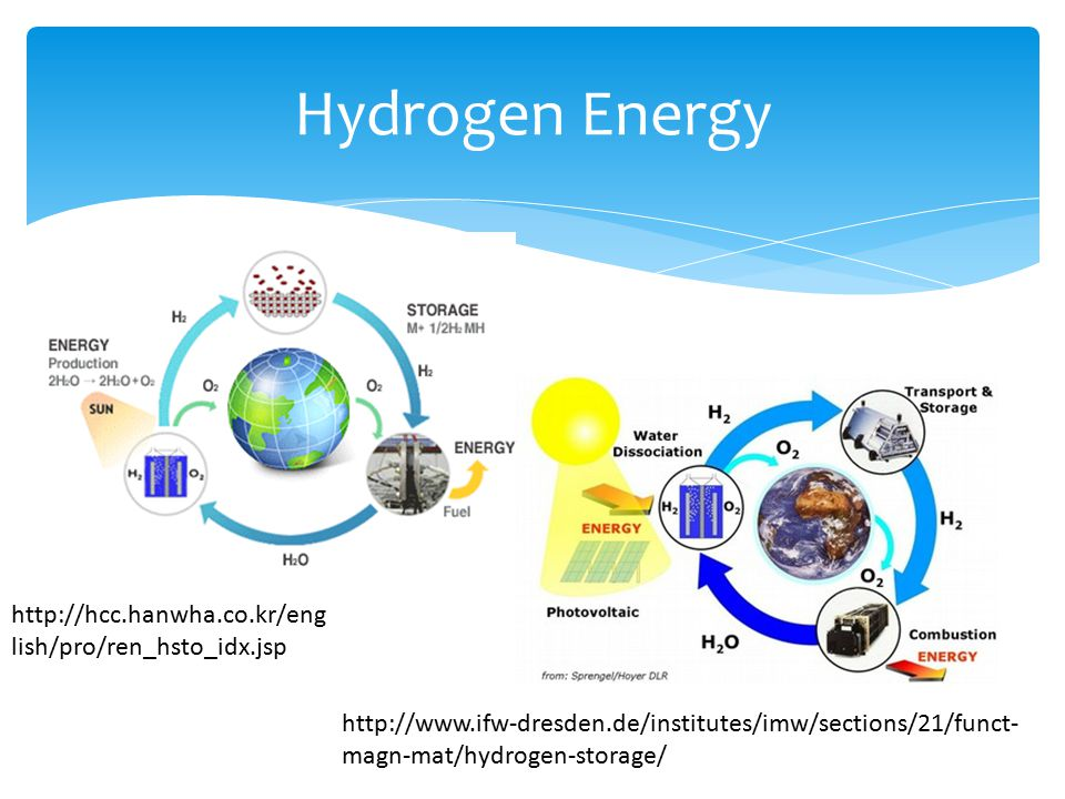 Hydrogen Energy http://hcc.hanwha.co.kr/eng lish/pro/ren_hsto_idx.jsp http://www.ifw-dresden.de/institutes/imw/sections/21/funct- magn-mat/hydrogen-storage/