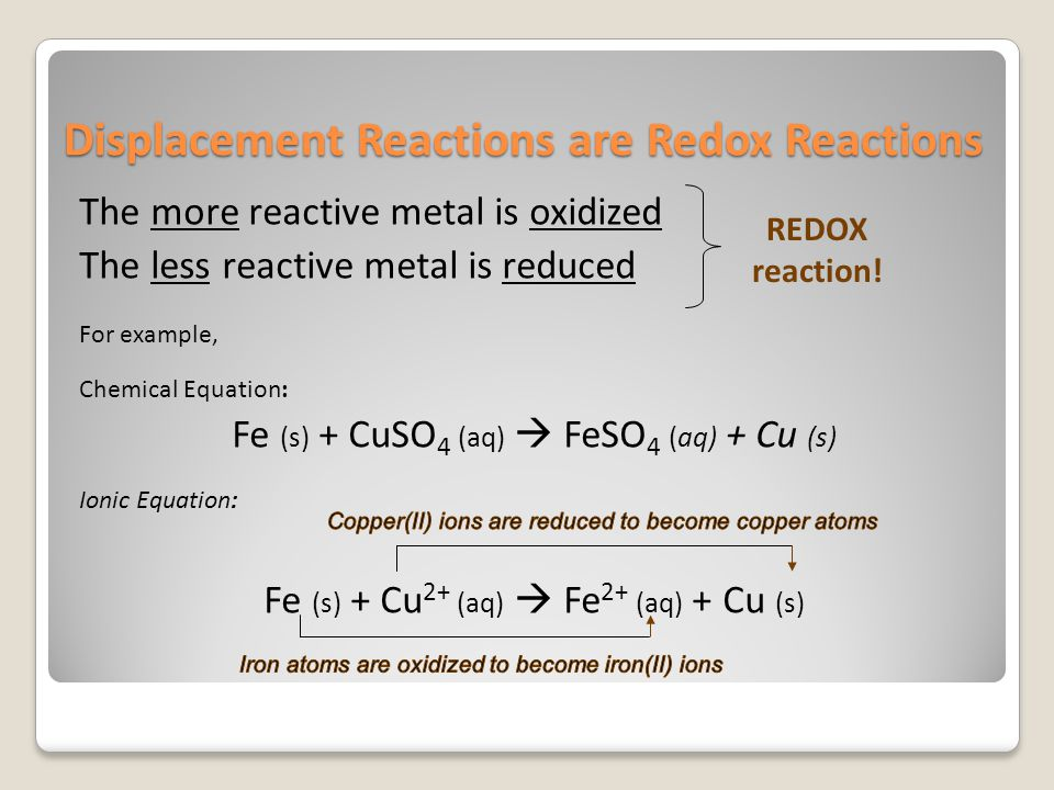 Displacement Reactions are Redox Reactions The more reactive metal is oxidized The less reactive metal is reduced For example, Chemical Equation: Fe (