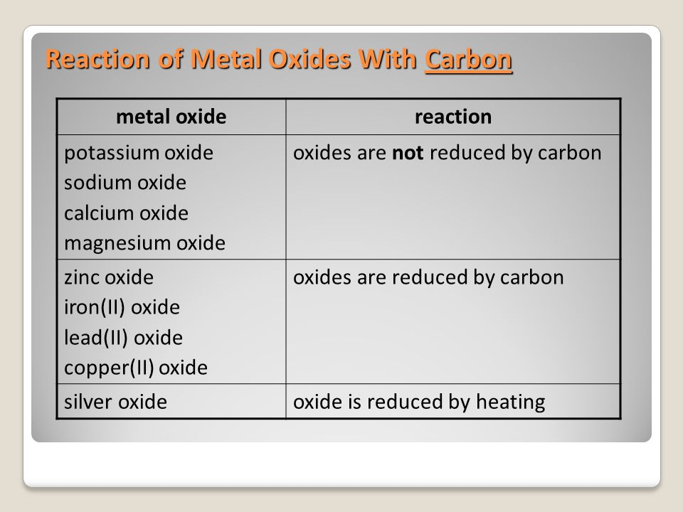 metals need to be extracted from their ores before we can use them metals below magnesium are often extracted from their ores by reduction with carbon (WHY?) metals above zinc cannot be extracted by reduction with carbon bc they are stable (THEN WHAT?) The Importance.