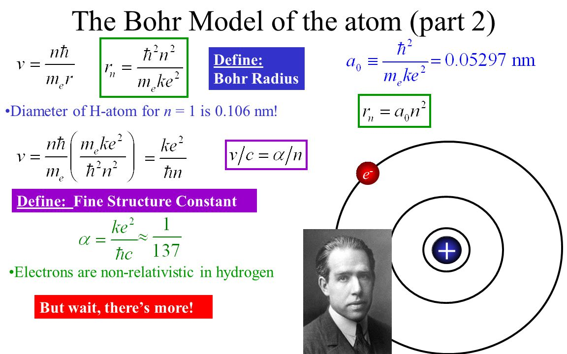 The Bohr Model of the atom (part 2) + e-e- Define: Bohr Radius Diameter of H-atom for n = 1 is 0.106 nm.
