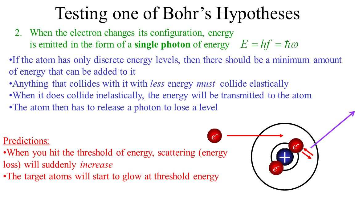 Testing one of Bohr's Hypotheses 2.When the electron changes its configuration, energy is emitted in the form of a single photon of energy If the atom has only discrete energy levels, then there should be a minimum amount of energy that can be added to it Anything that collides with it with less energy must collide elastically When it does collide inelastically, the energy will be transmitted to the atom The atom then has to release a photon to lose a level + e-e- e-e- e-e- Predictions: When you hit the threshold of energy, scattering (energy loss) will suddenly increase The target atoms will start to glow at threshold energy