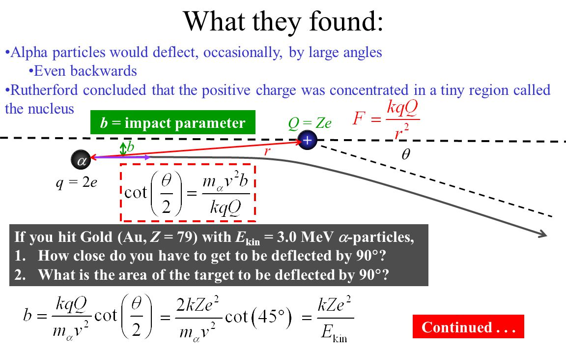 What they found: Alpha particles would deflect, occasionally, by large angles Even backwards Rutherford concluded that the positive charge was concentrated in a tiny region called the nucleus  +  b r q = 2e Q = Ze If you hit Gold (Au, Z = 79) with E kin = 3.0 MeV  -particles, 1.How close do you have to get to be deflected by 90  .
