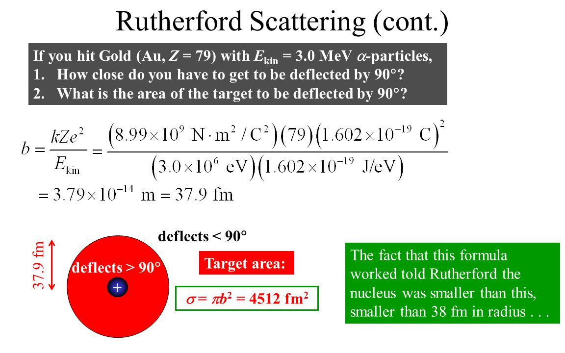 Rutherford Scattering (cont.) + 37.9 fm deflects > 90  deflects < 90  Target area:  =  b 2 = 4512 fm 2 If you hit Gold (Au, Z = 79) with E kin = 3.0 MeV  -particles, 1.How close do you have to get to be deflected by 90  .