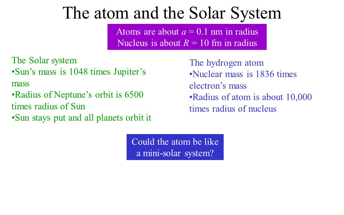 The atom and the Solar System The Solar system Sun's mass is 1048 times Jupiter's mass Radius of Neptune's orbit is 6500 times radius of Sun Sun stays put and all planets orbit it Atoms are about a = 0.1 nm in radius Nucleus is about R = 10 fm in radius The hydrogen atom Nuclear mass is 1836 times electron's mass Radius of atom is about 10,000 times radius of nucleus Could the atom be like a mini-solar system