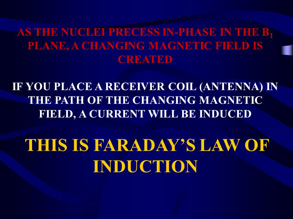 AS THE NUCLEI PRECESS IN-PHASE IN THE B 1 PLANE, A CHANGING MAGNETIC FIELD IS CREATED IF YOU PLACE A RECEIVER COIL (ANTENNA) IN THE PATH OF THE CHANGING MAGNETIC FIELD, A CURRENT WILL BE INDUCED THIS IS FARADAY'S LAW OF INDUCTION