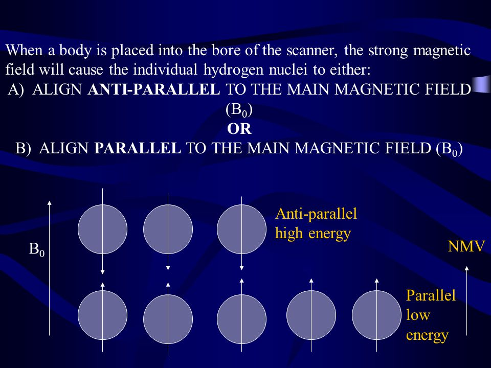 When a body is placed into the bore of the scanner, the strong magnetic field will cause the individual hydrogen nuclei to either: A) ALIGN ANTI-PARALLEL TO THE MAIN MAGNETIC FIELD (B 0 ) OR B) ALIGN PARALLEL TO THE MAIN MAGNETIC FIELD (B 0 ) B0B0 NMV Anti-parallel high energy Parallel low energy