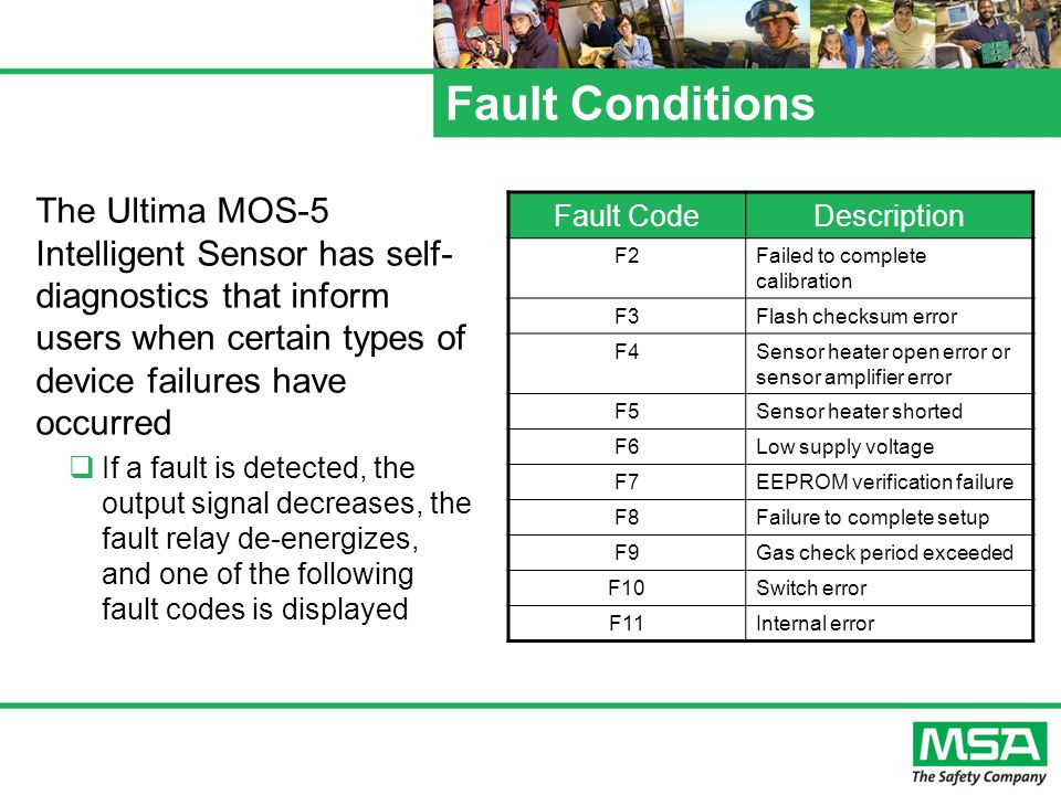 Fault Conditions The Ultima MOS-5 Intelligent Sensor has self- diagnostics that inform users when certain types of device failures have occurred  If a fault is detected, the output signal decreases, the fault relay de-energizes, and one of the following fault codes is displayed Fault CodeDescription F2Failed to complete calibration F3Flash checksum error F4Sensor heater open error or sensor amplifier error F5Sensor heater shorted F6Low supply voltage F7EEPROM verification failure F8Failure to complete setup F9Gas check period exceeded F10Switch error F11Internal error