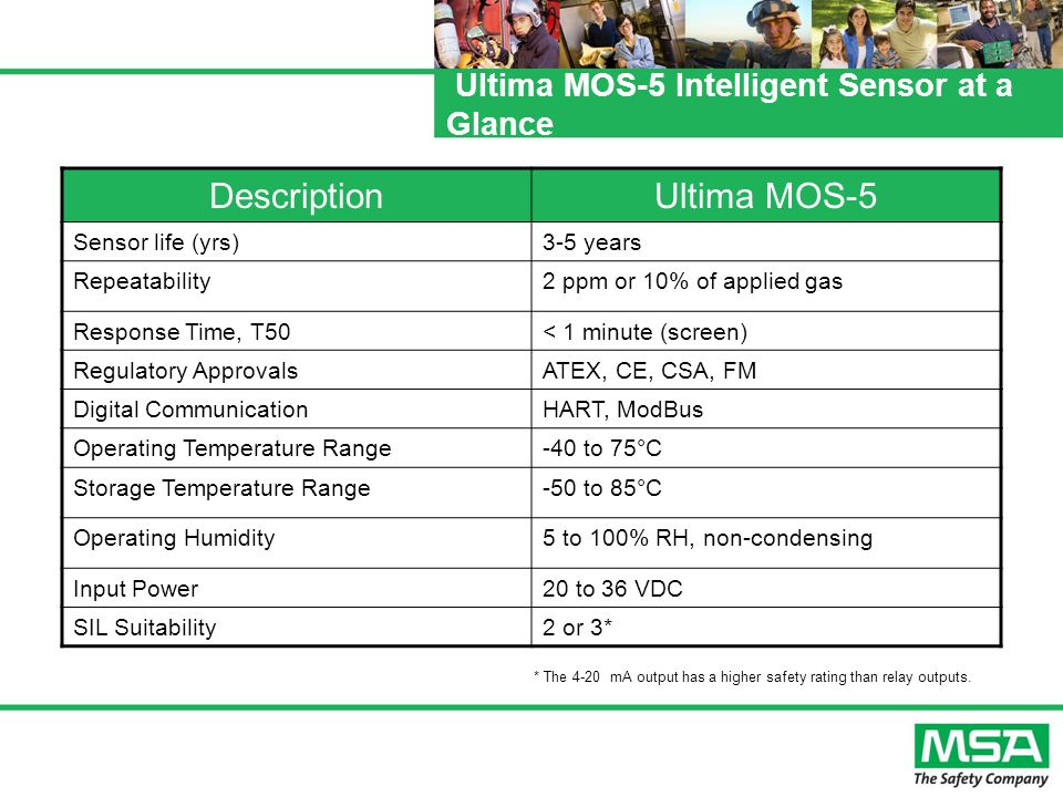 Sensor Placement Location and quantity of Ultima MOS-5 Sensors depend on several factors 1, 2 :  Potential for personnel exposure  Density of hydrogen sulfide  Air velocity and direction of gas dispersion  Location and nature of potential leak sources (eg.