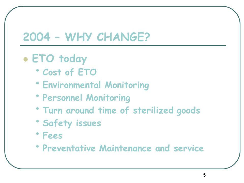 5 2004 – WHY CHANGE.
