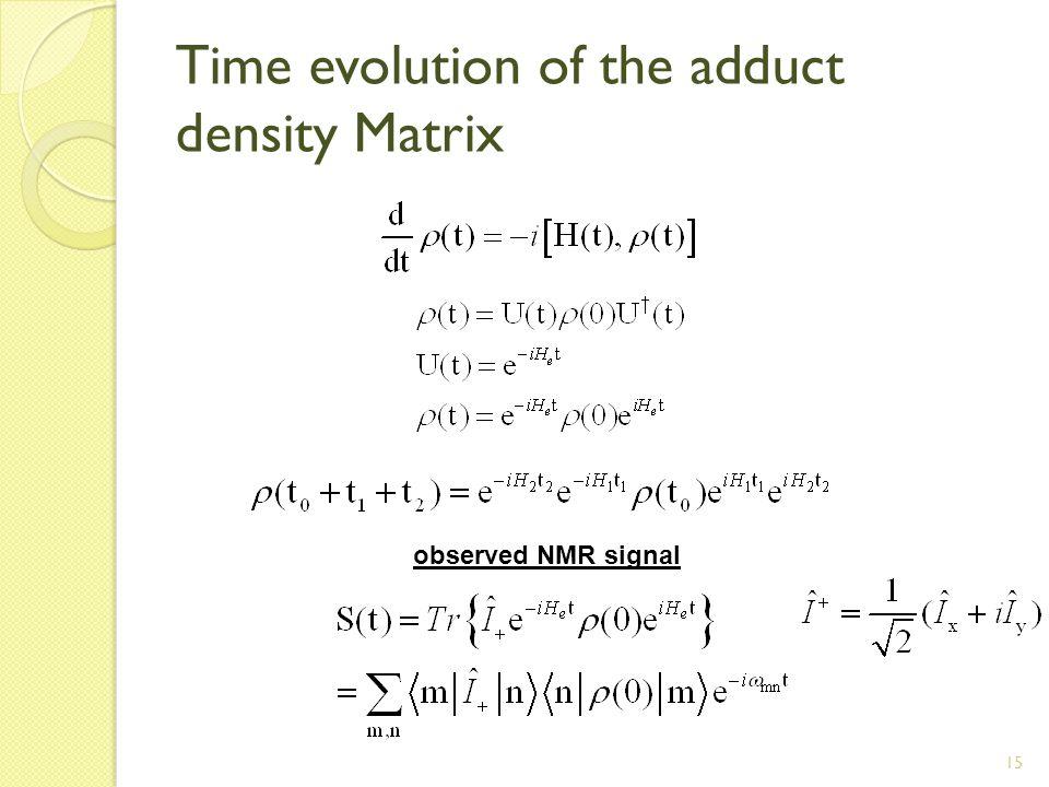 15 Time evolution of the adduct density Matrix observed NMR signal